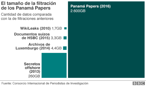 panama papers info1